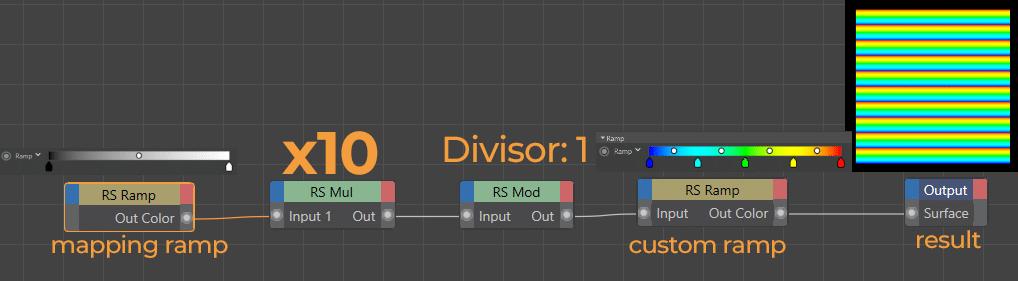 copy ramp redshift3d
